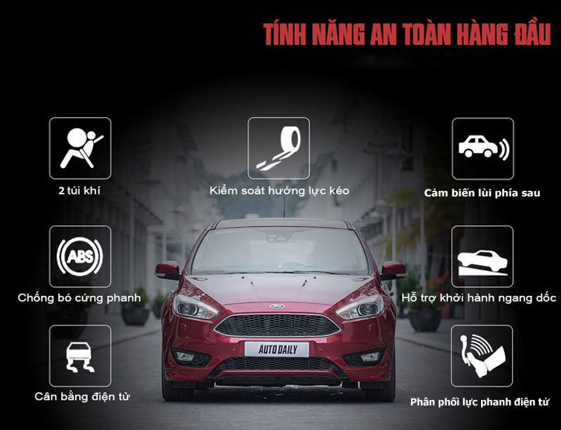 an toan ford focus trend